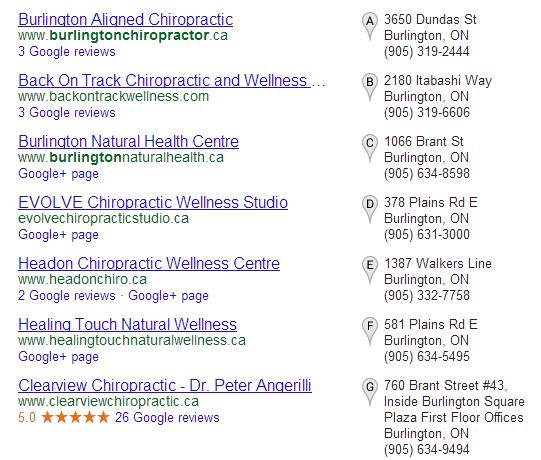 Burlington Ontario Chiropractor Reviews
